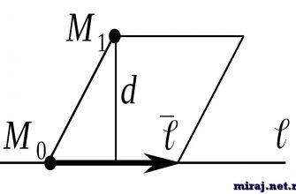 отклонение от точки до прямой